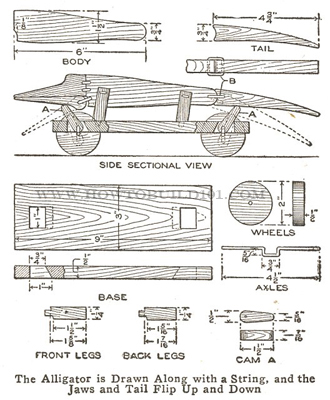 Wooden Toy Alligator Plans
